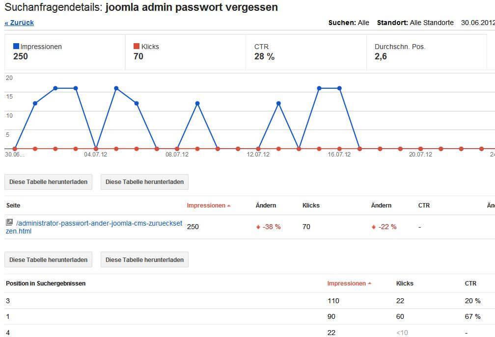 webmaster-tools-keyword-recherche 1